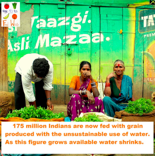 Water misuse inIndia