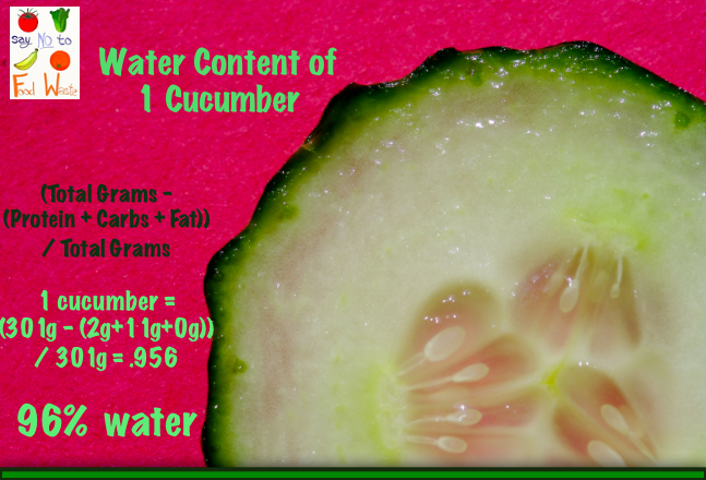 Water Content of Cucumber