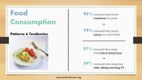food graph